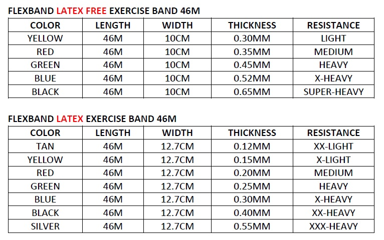 exerciseband-spec