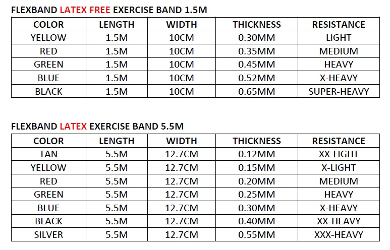 exerciseband-spec2