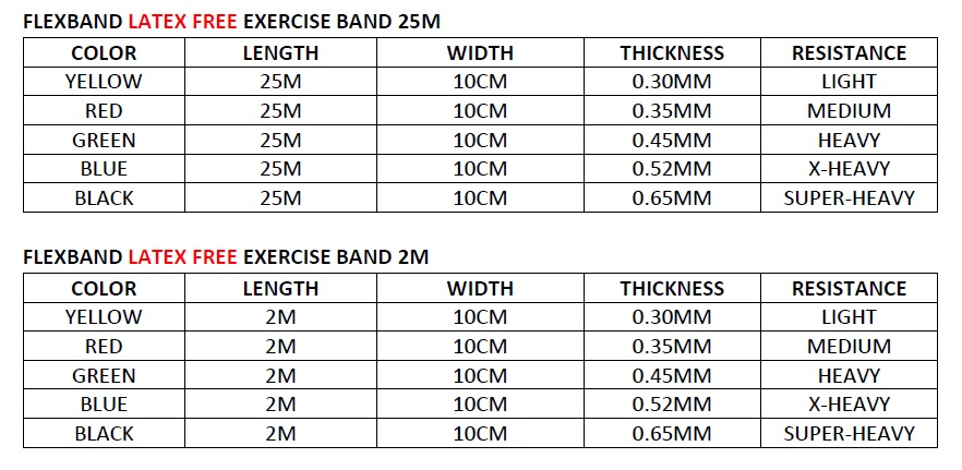 exerciseband-spec4